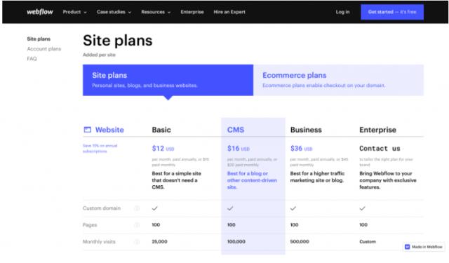 Webflow - Siteplan